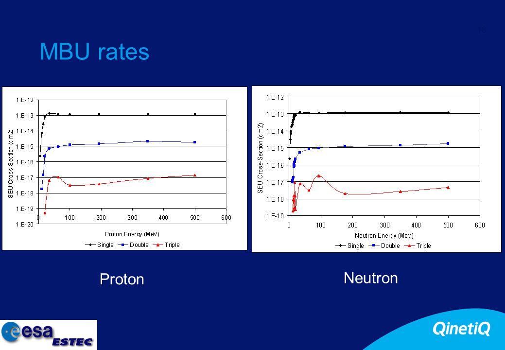 18 MBU rates Proton Neutron