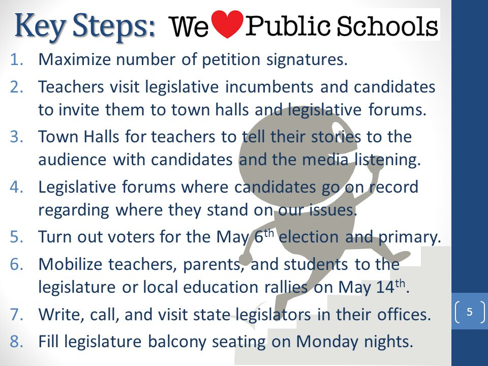1.Maximize number of petition signatures.