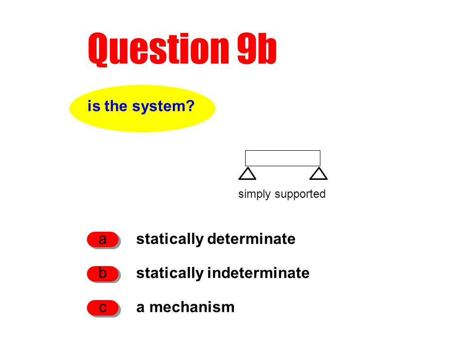 Question 9b is the system.