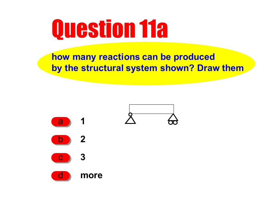 how many reactions can be produced by the structural system shown.