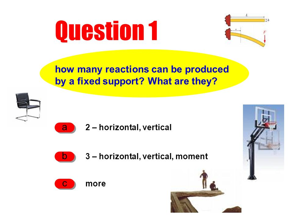 Question 1 how many reactions can be produced by a fixed support.