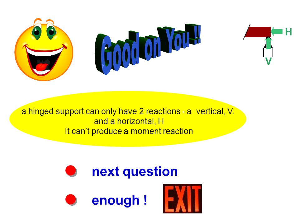next question enough ! a hinged support can only have 2 reactions - a vertical, V. and a horizontal, H It can't produce a moment reaction V H