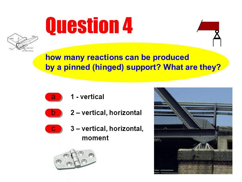 Question 4 1 - vertical a how many reactions can be produced by a pinned (hinged) support.