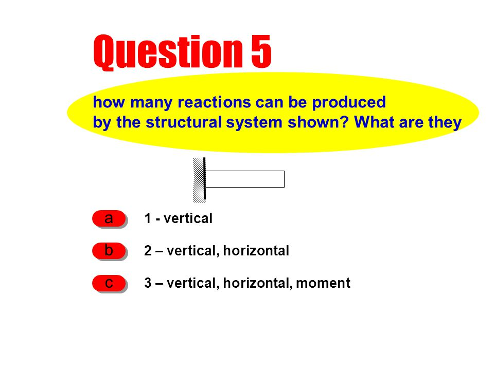 Question 5 1 - vertical a 2 – vertical, horizontal b 3 – vertical, horizontal, moment c how many reactions can be produced by the structural system shown.