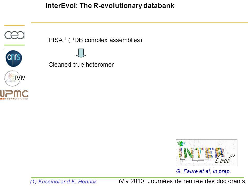iViv 2010, Journées de rentrée des doctorants InterEvol: The R-evolutionary databank G. Faure et al, in prep. PISA 1 (PDB complex assemblies) (1) Kris