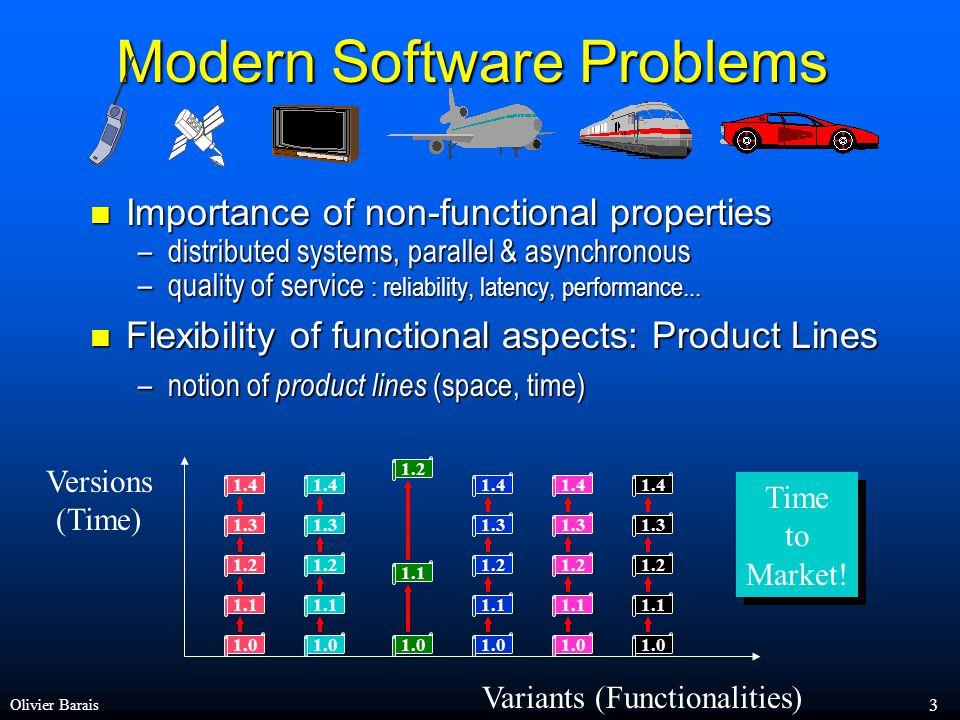 Problématique du génie logiciel aujourd'hui