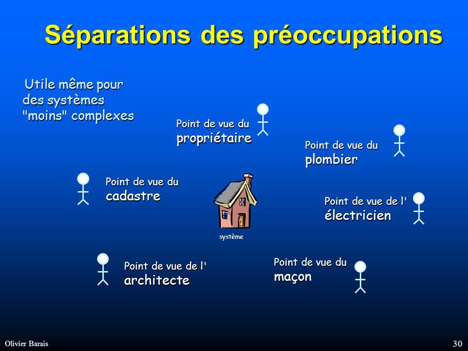 Olivier Barais 29 Point de vue des locataires Point de vue des plombiers Point de vue des électriciens architectes paysagistes Point de vue du cadastre Point de vue des assureurs pompiers notaires promoteurs Séparations des préoccupations système