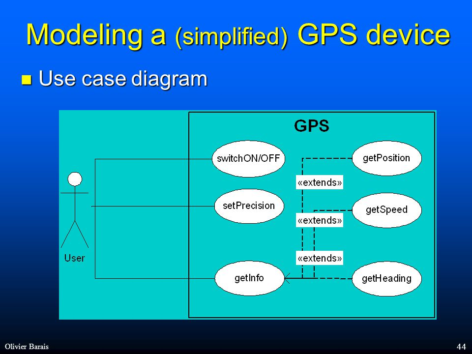 Olivier Barais 43 Example Modeling a (simplified) GPS device Modeling a (simplified) GPS device –Get position, heading and speed »by receiving signals from a set of satellites –Notion of Estimated Position Error (EPE) »Receive from more satellites to get EPE down –User may choose a trade-off between EPE & saving power »Best effort mode »Best route (adapt to speed/variations in heading) »PowerSave (Case Study borrowed from N.