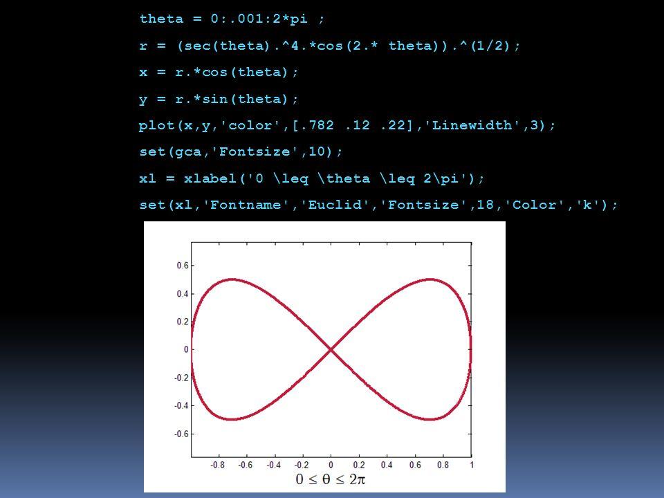 theta = 0:.001:2*pi ; r = (sec(theta).^4.*cos(2.* theta)).^(1/2); x = r.*cos(theta); y = r.*sin(theta); plot(x,y, color ,[.782.12.22], Linewidth ,3); set(gca, Fontsize ,10); xl = xlabel( 0 \leq \theta \leq 2\pi ); set(xl, Fontname , Euclid , Fontsize ,18, Color , k );