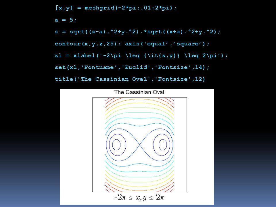 [ x,y] = meshgrid(-2*pi:.01:2*pi); a = 5; z = sqrt((x-a).^2+y.^2).*sqrt((x+a).^2+y.^2); contour(x,y,z,25); axis( equal','square'); xl = xlabel( -2\pi \leq {\it{x,y}} \leq 2\pi ); set(xl, Fontname , Euclid , Fontsize ,14); title( The Cassinian Oval , Fontsize ,12)