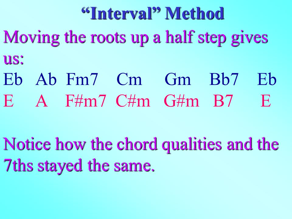 Moving the roots up a half step gives us: Eb Ab Fm7 Cm Gm Bb7 Eb E A F#m7 C#m G#m B7 E Notice how the chord qualities and the 7ths stayed the same.