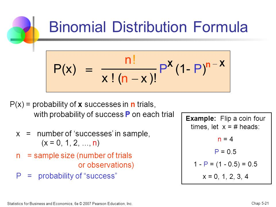 Statistics for Business and Economics, 6e © 2007 Pearson Education, Inc. Chap 5-21 P(x) = probability of x successes in n trials, with probability of