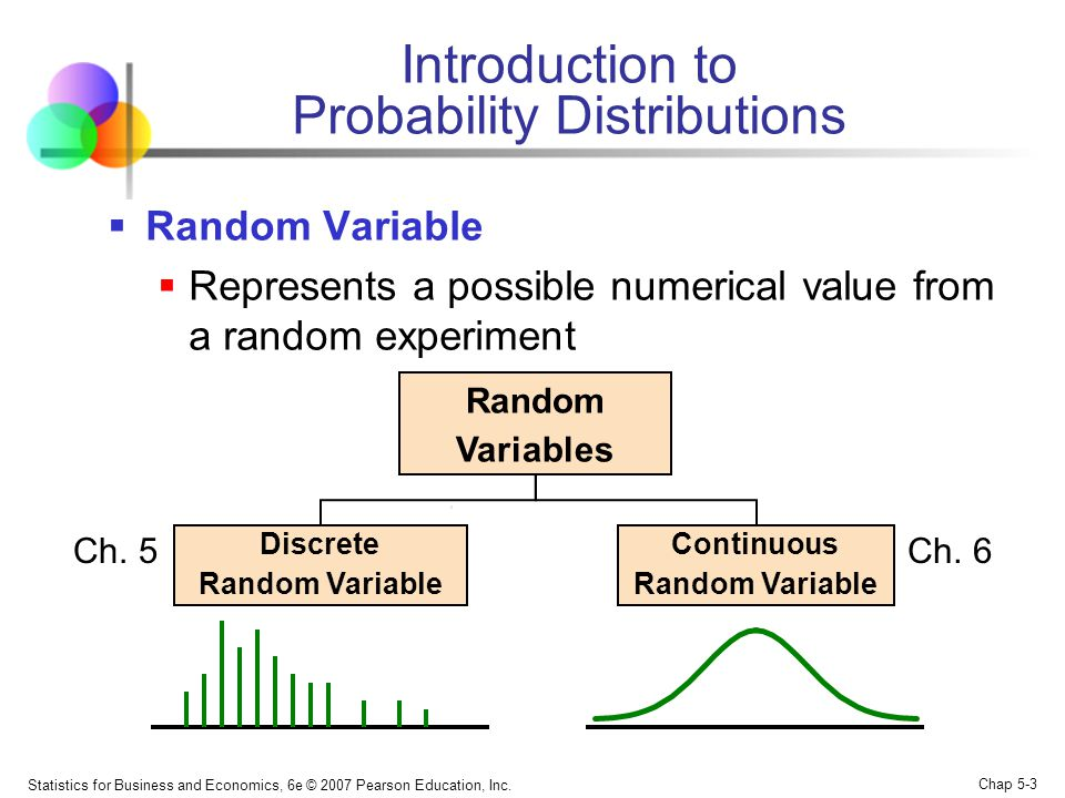Statistics for Business and Economics, 6e © 2007 Pearson Education, Inc. Chap 5-3 Introduction to Probability Distributions  Random Variable  Repres