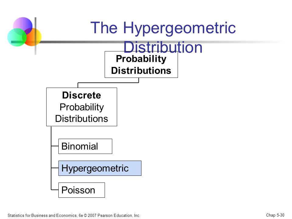 Statistics for Business and Economics, 6e © 2007 Pearson Education, Inc. Chap 5-30 The Hypergeometric Distribution Binomial Poisson Probability Distri