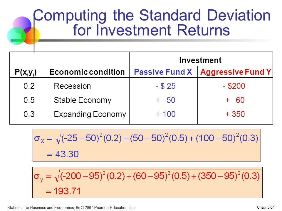 Statistics for Business and Economics, 6e © 2007 Pearson Education, Inc. Chap 5-54 Computing the Standard Deviation for Investment Returns P(x i y i )