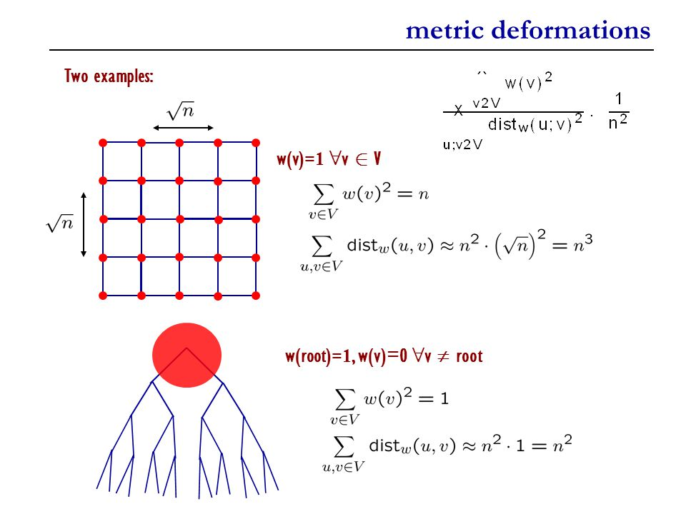 metric deformations Two examples: w(v) = 1 8 v 2 V w(root) = 1, w(v)=0 8 v  root