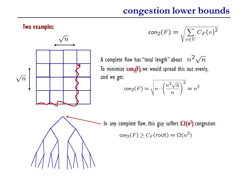 "congestion lower bounds Two examples: A complete flow has ""total length"" about. To minimize con 2 (F), we would spread this out evenly, and we get: In"