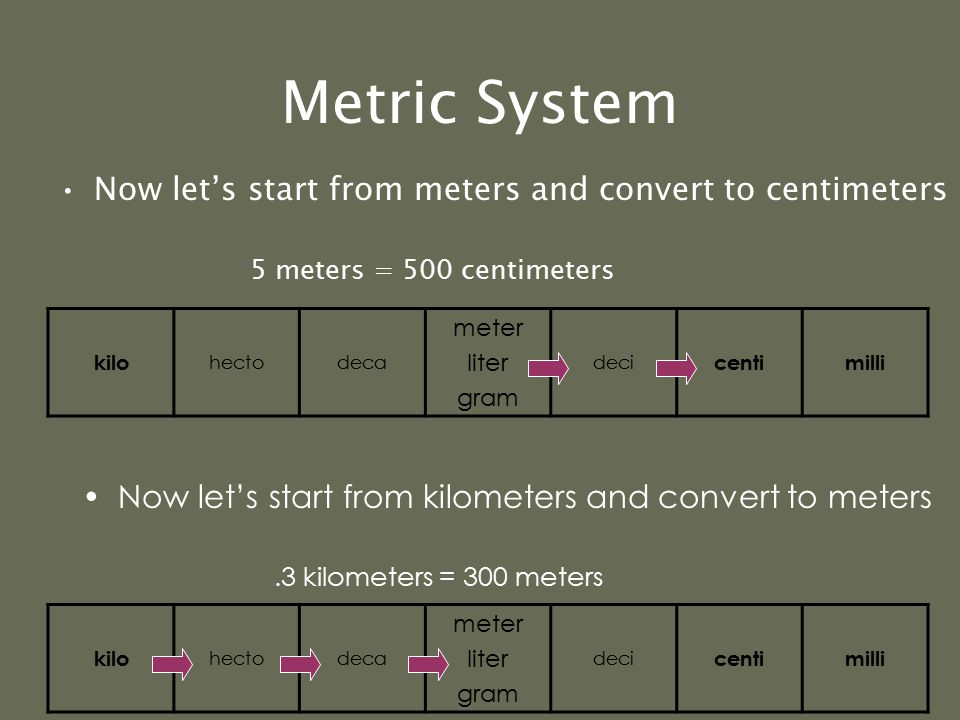 Metric System Now let's start from meters and convert to kilometers 4000 meters = 4 kilometers kilo hectodeca meter liter gram deci centimilli kilo hectodeca meter liter gram deci centimilli Now let's start from centimeters and convert to meters 4000 centimeters = 40 meters