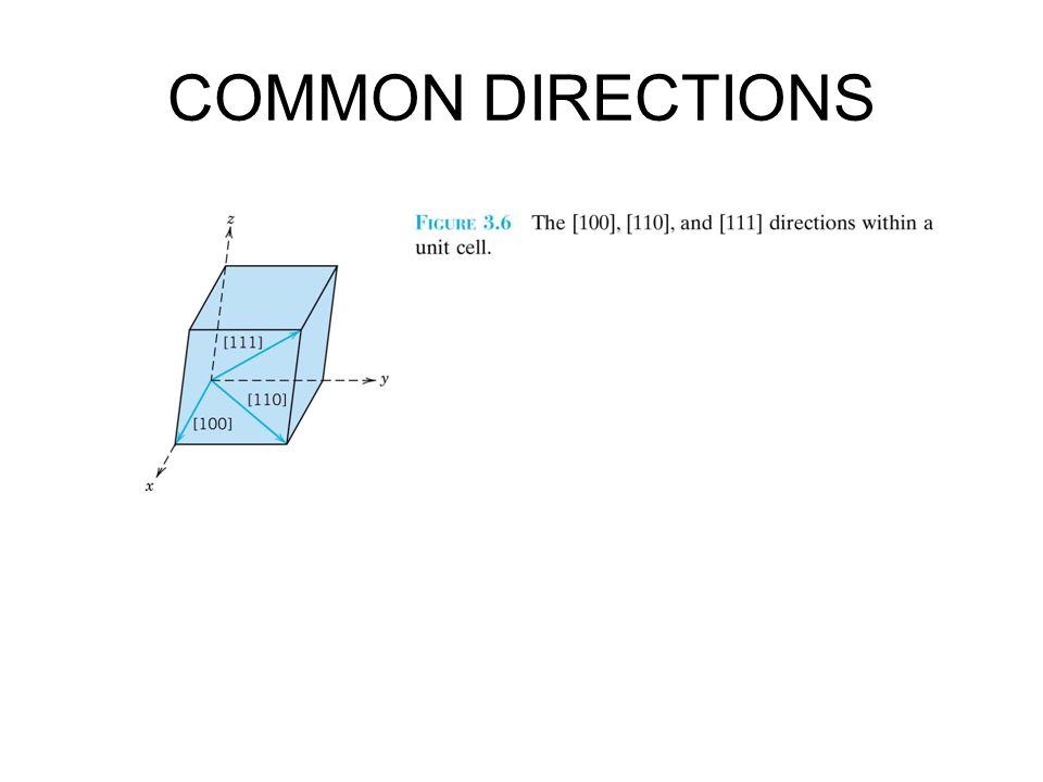 EXAMPLES: DIRECTIONS Draw a [1,-1,0] direction within a cubic unit cell Determine the indices for this direction –Answer: [120]