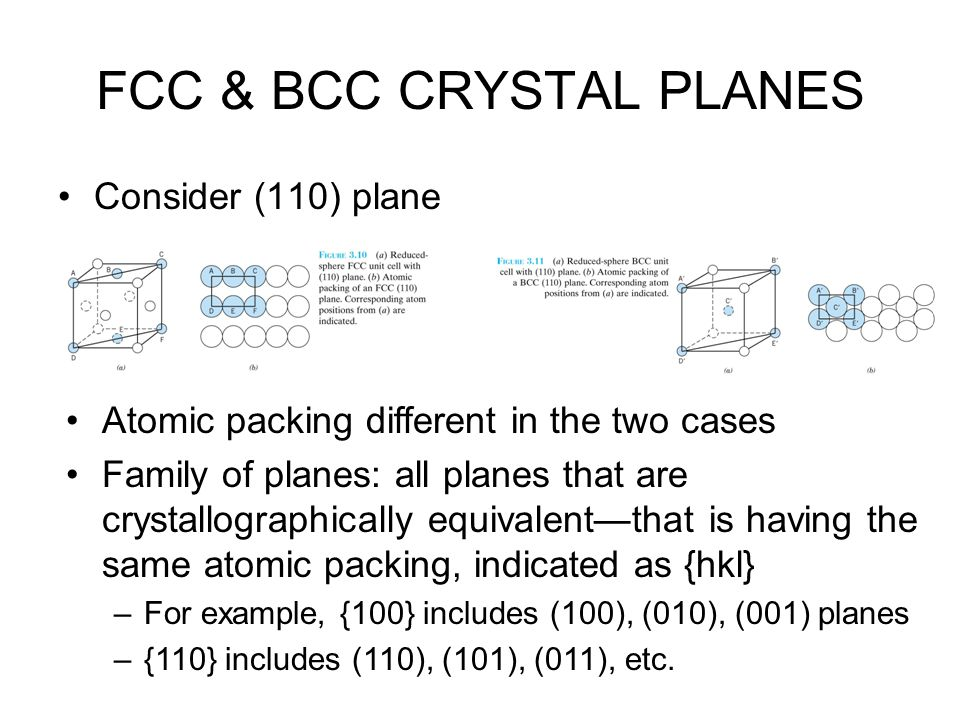 LINEAR & PLANAR DENSITIES Linear density (LD) = number of atoms centered on a direction vector / length of direction vector –LD (110) = 2 atoms/(4R) = 1/(2R) Planar density (PD) = number of atoms centered on a plane / area of plane –PD (110) = 2 atoms / [(4R)(2R  2)] = 2 atoms / (8R 2  2) = 1/(4R 2  2) LD and PD are important considerations during deformation and slip ; planes tend to slip or slide along planes with high PD along directions with high LD