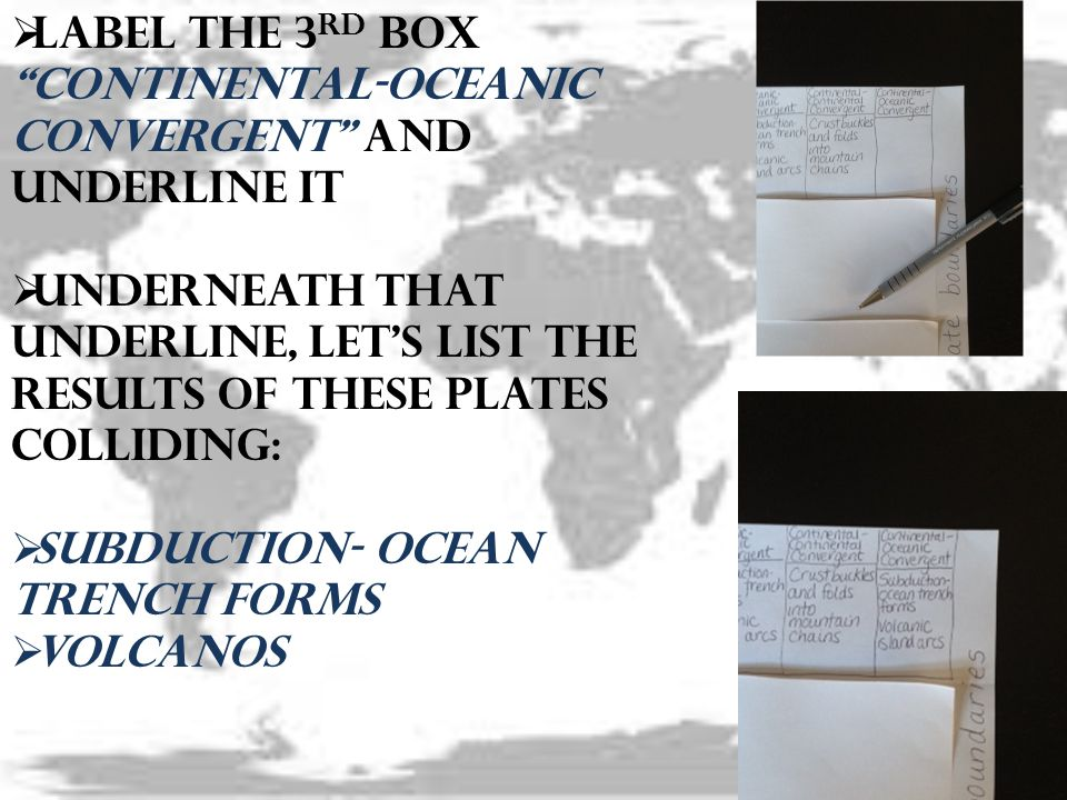  Label the 3 rd box Continental-Oceanic Convergent and underline it  Underneath that underline, let's list the results of these plates colliding:  Subduction- ocean trench forms  Volcanos
