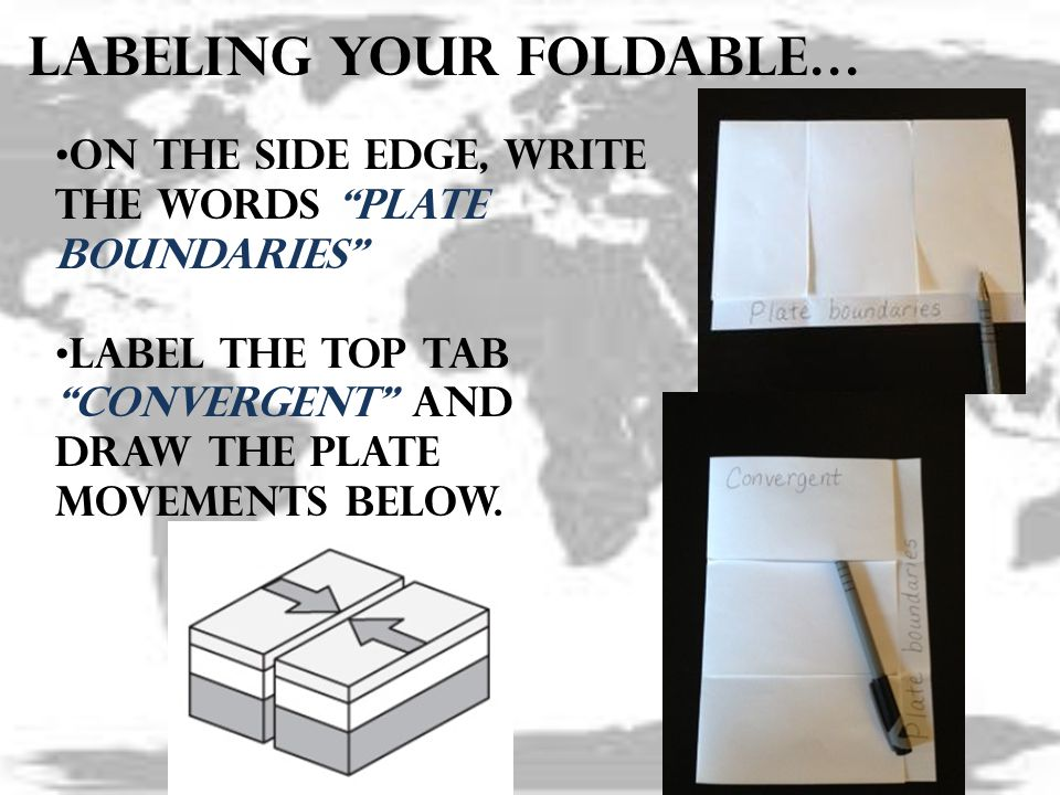 Labeling your foldable… On the side edge, write the words Plate Boundaries Label the top tab Convergent and draw the plate movements below.