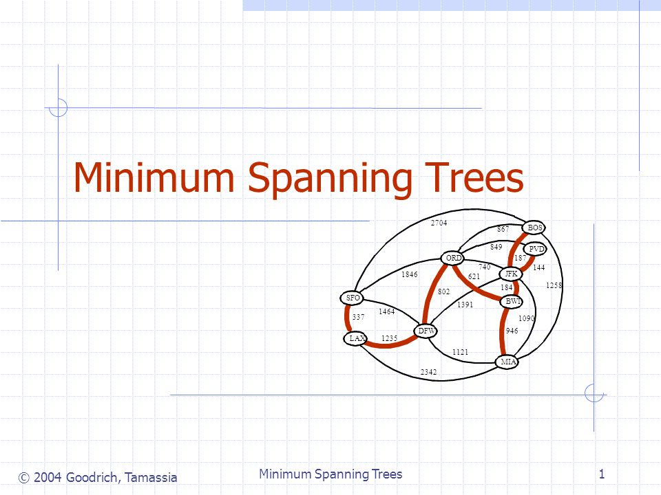 © 2004 Goodrich, Tamassia Minimum Spanning Trees2 Minimum Spanning Trees (§ 12.7) Spanning subgraph Subgraph of a graph G containing all the vertices of G Spanning tree Spanning subgraph that is itself a (free) tree Minimum spanning tree (MST) Spanning tree of a weighted graph with minimum total edge weight Applications Communications networks Transportation networks ORD PIT ATL STL DEN DFW DCA 10 1 9 8 6 3 2 5 7 4