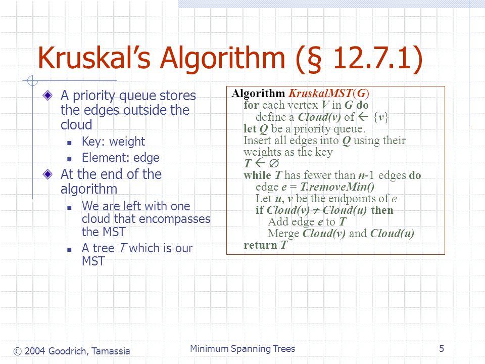 © 2004 Goodrich, Tamassia Minimum Spanning Trees26 Example (contd.) B D C A F E 7 4 2 8 5 7 3 9 8 0 3 2 5 4 7 B D C A F E 7 4 2 8 5 7 3 9 8 0 3 2 5 4 7