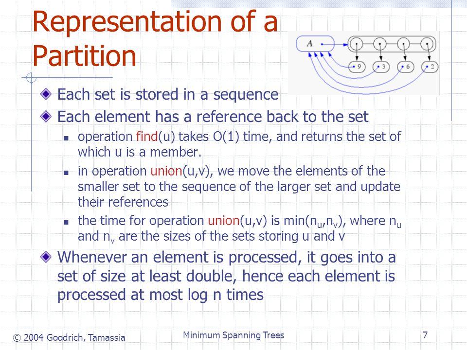 © 2004 Goodrich, Tamassia Minimum Spanning Trees28 Baruvka's Algorithm (Ex.