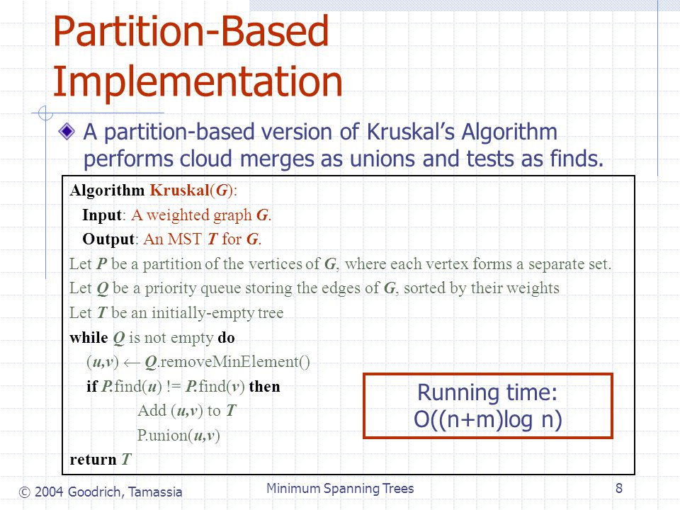 © 2004 Goodrich, Tamassia Minimum Spanning Trees8 Partition-Based Implementation A partition-based version of Kruskal's Algorithm performs cloud merges as unions and tests as finds.