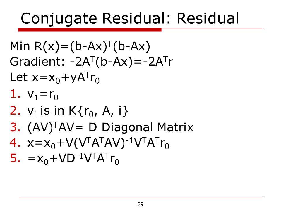 29 Conjugate Residual: Residual Min R(x)=(b-Ax) T (b-Ax) Gradient: -2A T (b-Ax)=-2A T r Let x=x 0 +yA T r 0 1.v 1 =r 0 2.v i is in K{r 0, A, i} 3.(AV) T AV= D Diagonal Matrix 4.x=x 0 +V(V T A T AV) -1 V T A T r 0 5.=x 0 +VD -1 V T A T r 0