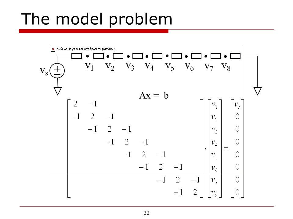 The model problem + v1v1 v2v2 v3v3 v4v4 v5v5 v6v6 v7v7 v8v8 vsvs Ax = b 32