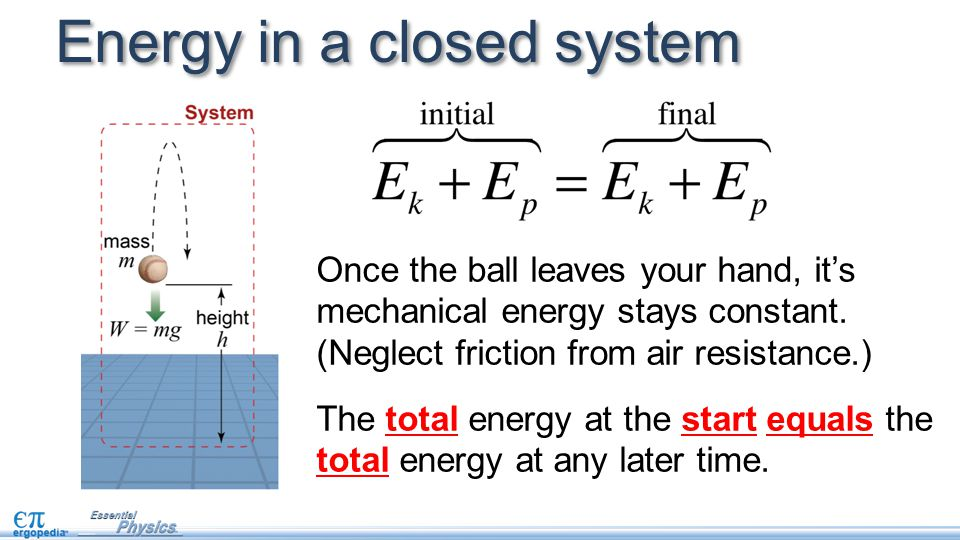 Once the ball leaves your hand, it's mechanical energy stays constant.