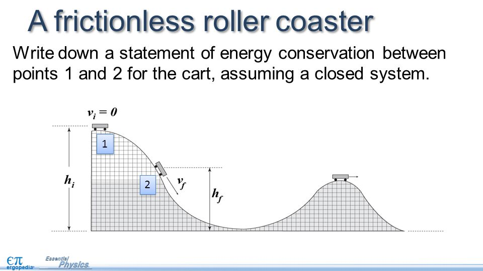 A frictionless roller coaster Write down a statement of energy conservation between points 1 and 2 for the cart, assuming a closed system.