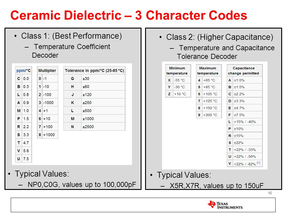 Ceramic Dielectric – 3 Character Codes Class 1: (Best Performance) – Temperature Coefficient Decoder 12 Class 2: (Higher Capacitance) – Temperature and Capacitance Tolerance Decoder Typical Values: – X5R,X7R, values up to 150uF Typical Values: – NP0,C0G, values up to 100,000pF