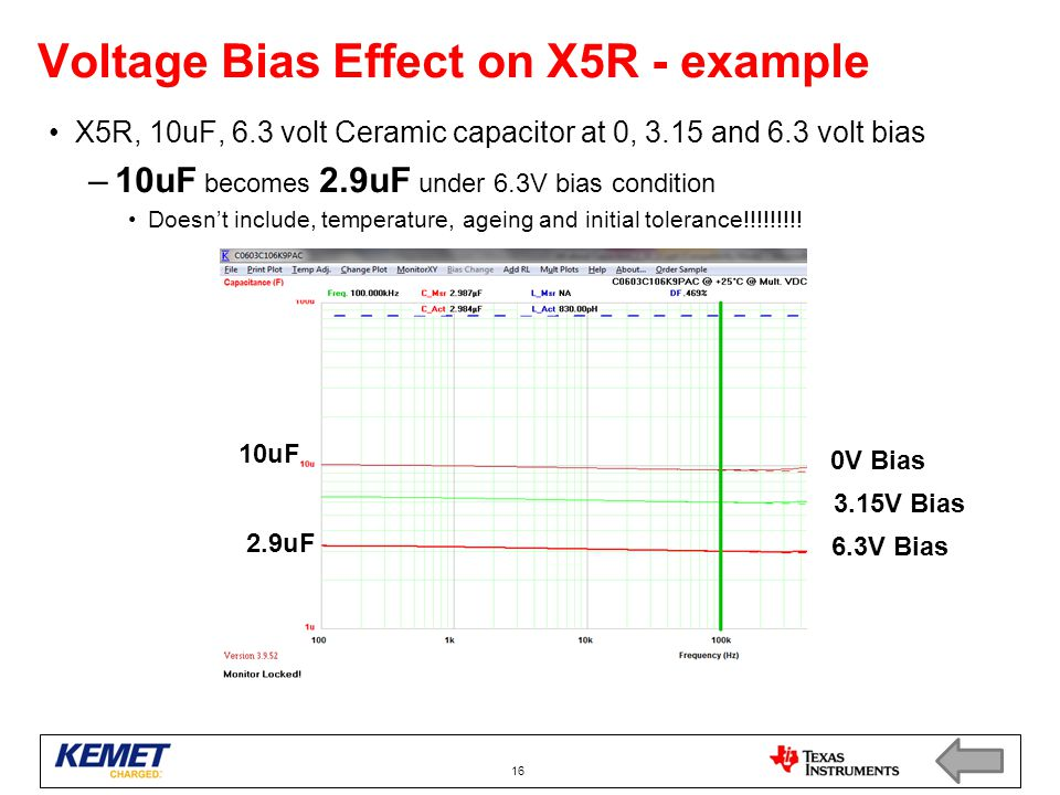 Voltage Bias Effect on X5R - example X5R, 10uF, 6.3 volt Ceramic capacitor at 0, 3.15 and 6.3 volt bias –10uF becomes 2.9uF under 6.3V bias condition