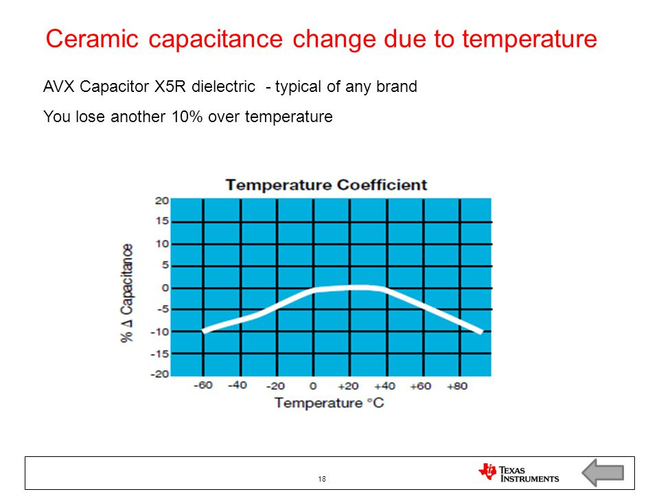 Ceramic capacitance change due to temperature AVX Capacitor X5R dielectric - typical of any brand You lose another 10% over temperature 18