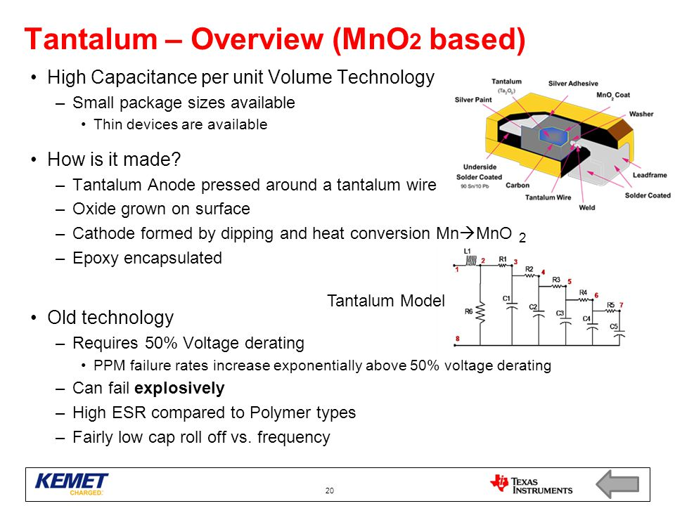 Tantalum – Overview (MnO 2 based) High Capacitance per unit Volume Technology –Small package sizes available Thin devices are available How is it made