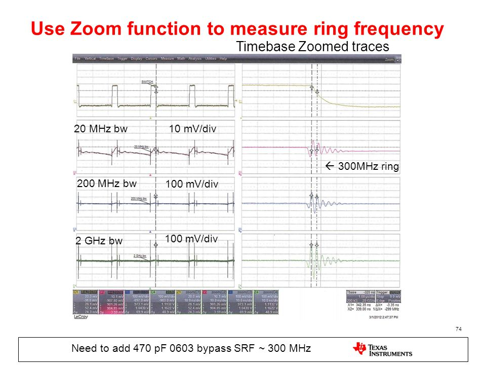 74 Use Zoom function to measure ring frequency 20 MHz bw 200 MHz bw 2 GHz bw Timebase Zoomed traces  300MHz ring 10 mV/div 100 mV/div Need to add 470 pF 0603 bypass SRF ~ 300 MHz