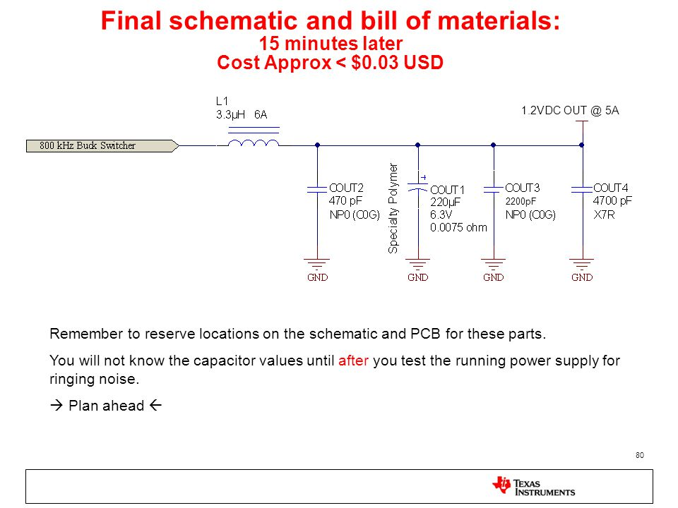 80 Final schematic and bill of materials: 15 minutes later Cost Approx < $0.03 USD Remember to reserve locations on the schematic and PCB for these pa