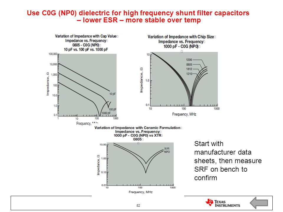 Use C0G (NP0) dielectric for high frequency shunt filter capacitors – lower ESR – more stable over temp Start with manufacturer data sheets, then meas