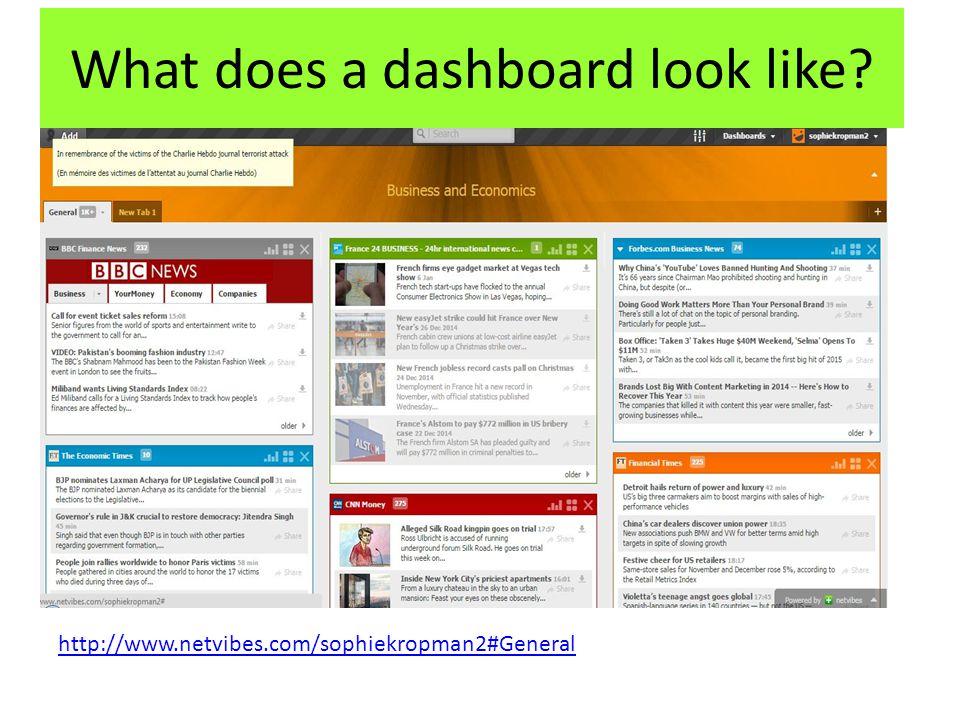 What does a dashboard look like http://www.netvibes.com/sophiekropman2#General