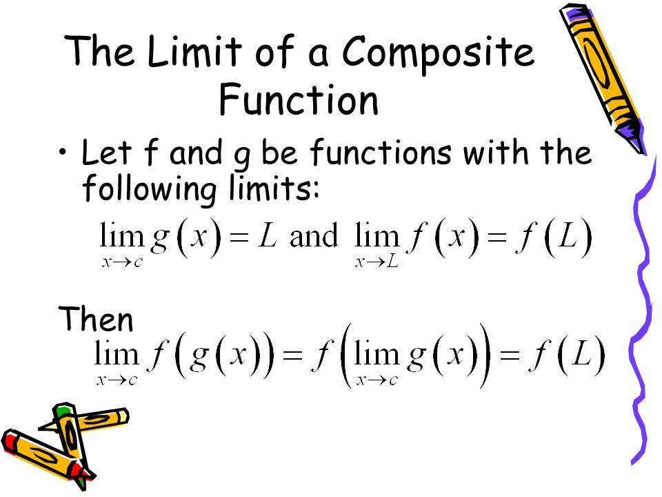 The Limit of a Composite Function Let f and g be functions with the following limits: Then