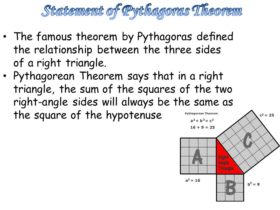 Conclusion :- Hene we have find from all activities that In a right triangle, the square of the hypotenuse is equal to the sum of the squares of the other two sides.