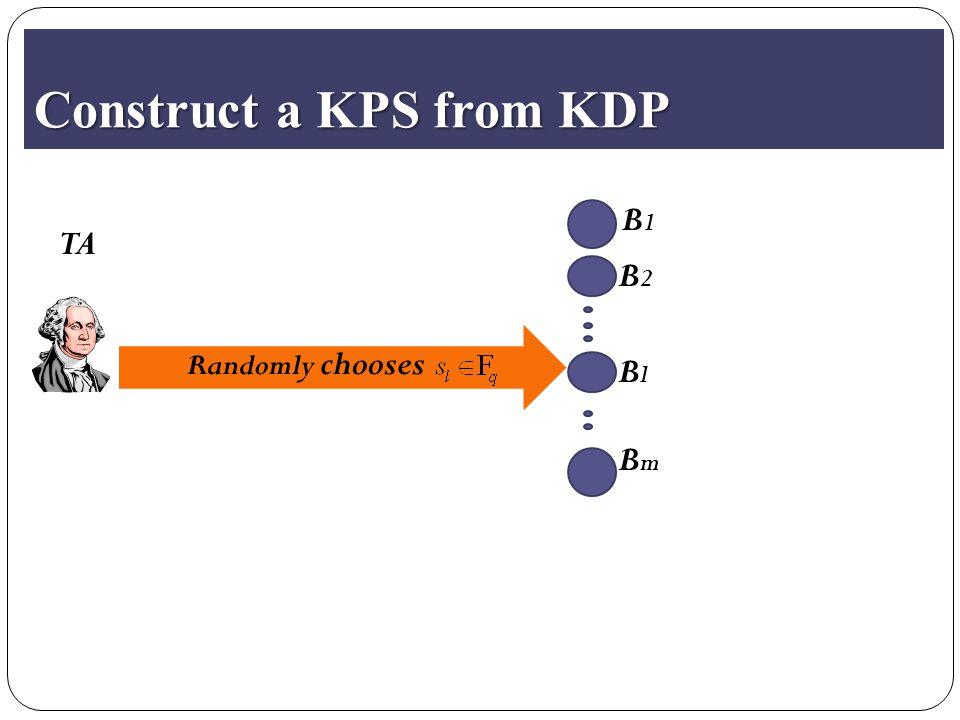 Construct a KPS from KDP TA B2B2 BlBl BmBm B1B1 Randomly chooses