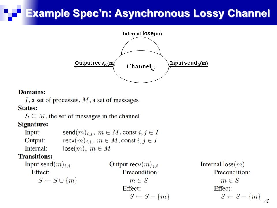 40 Example Spec'n: Asynchronous Lossy Channel Input send i,j (m)Output recv j, i (m) Internal lose (m) Channel i,j