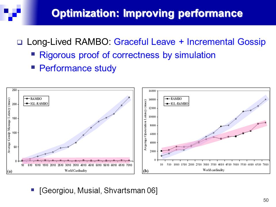 50 Optimization: Improving performance  Long-Lived RAMBO: Graceful Leave + Incremental Gossip  Rigorous proof of correctness by simulation  Performance study  [Georgiou, Musial, Shvartsman 06]