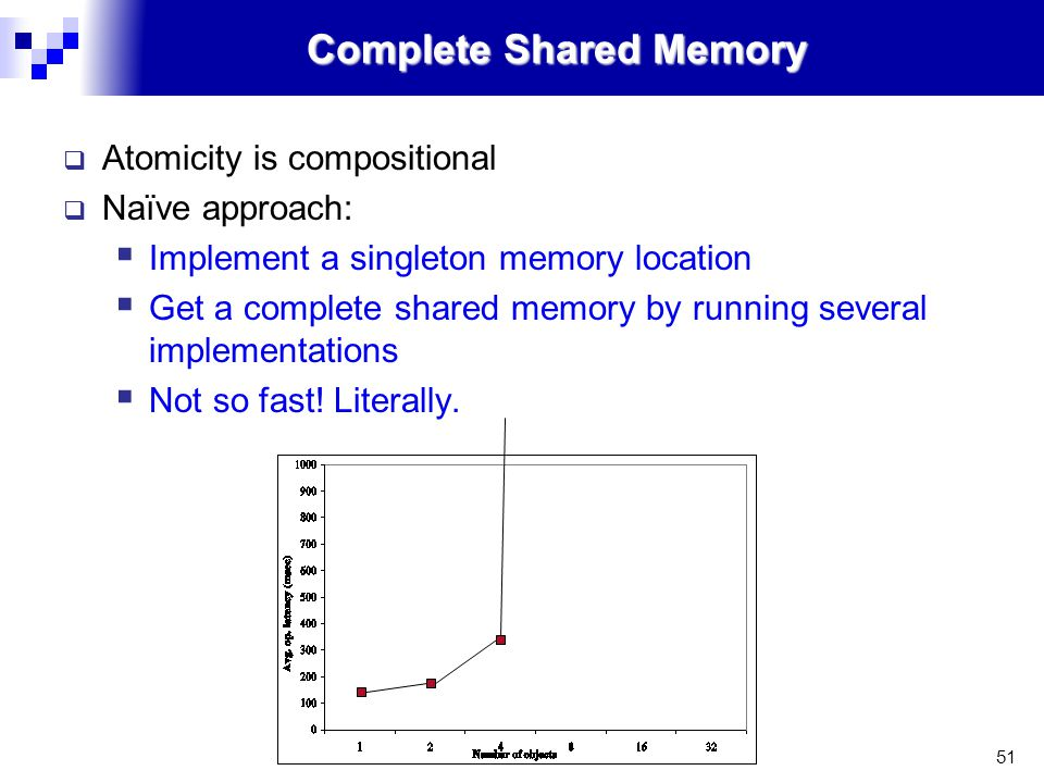 51 Complete Shared Memory  Atomicity is compositional  Naïve approach:  Implement a singleton memory location  Get a complete shared memory by running several implementations  Not so fast.