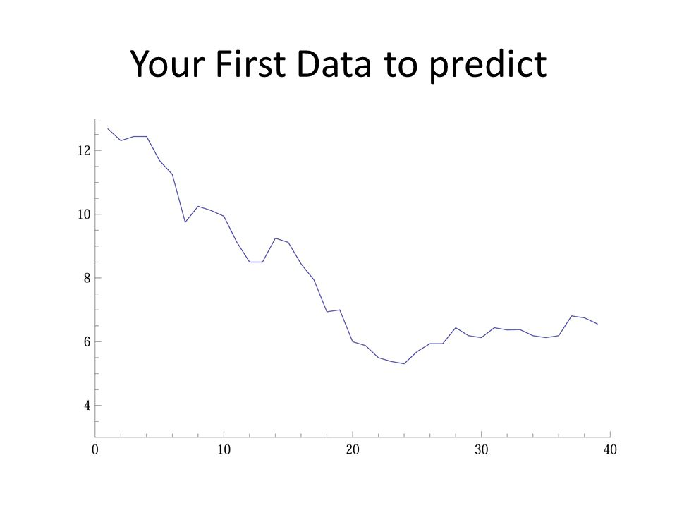 Your First Data to predict