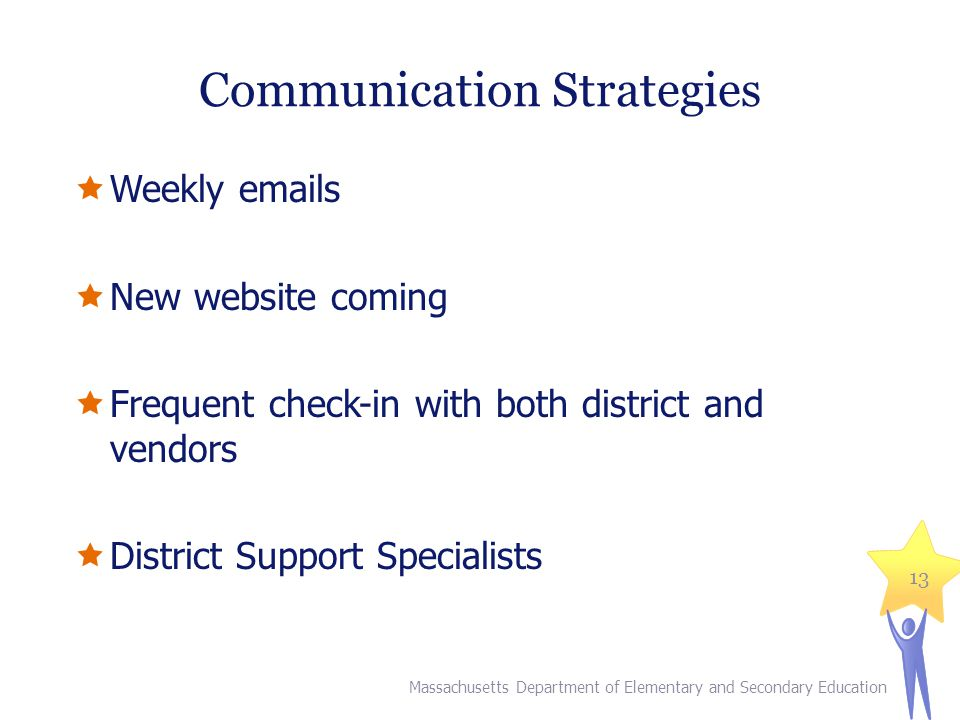 Communication Strategies  Weekly emails  New website coming  Frequent check-in with both district and vendors  District Support Specialists Massac